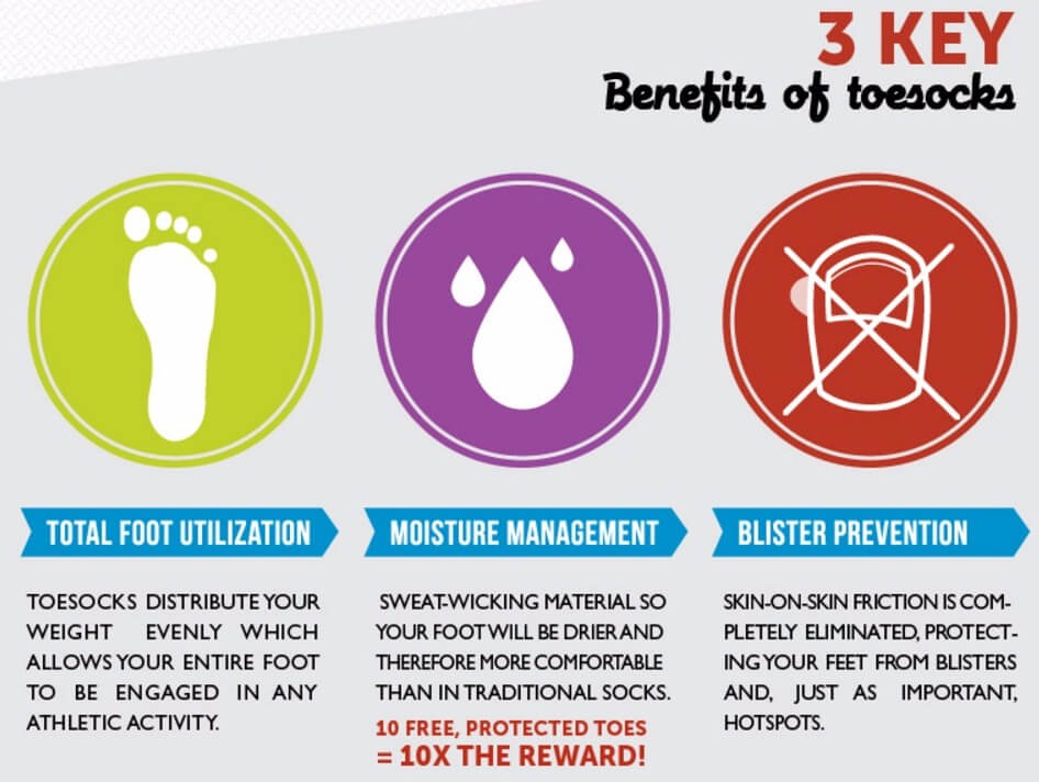 Benefits of Toe Socks